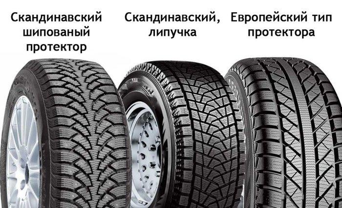Зимние шины можно разделить на три основных вида.