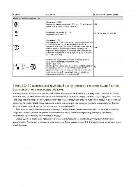 Большая книга японских узоров. Условные обозначения и описание Часть 1