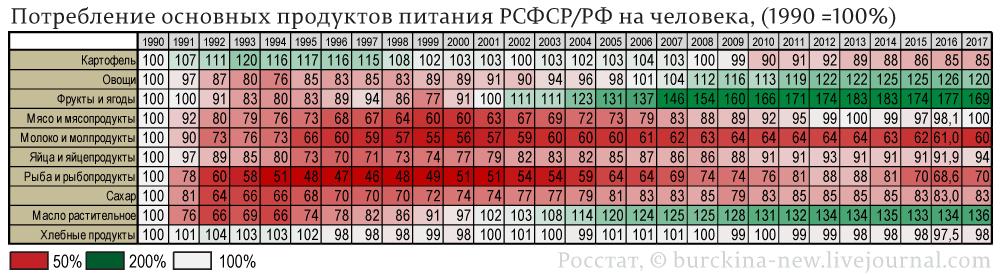 Ельцин-центр напоминает о «пустых полках» в СССР
