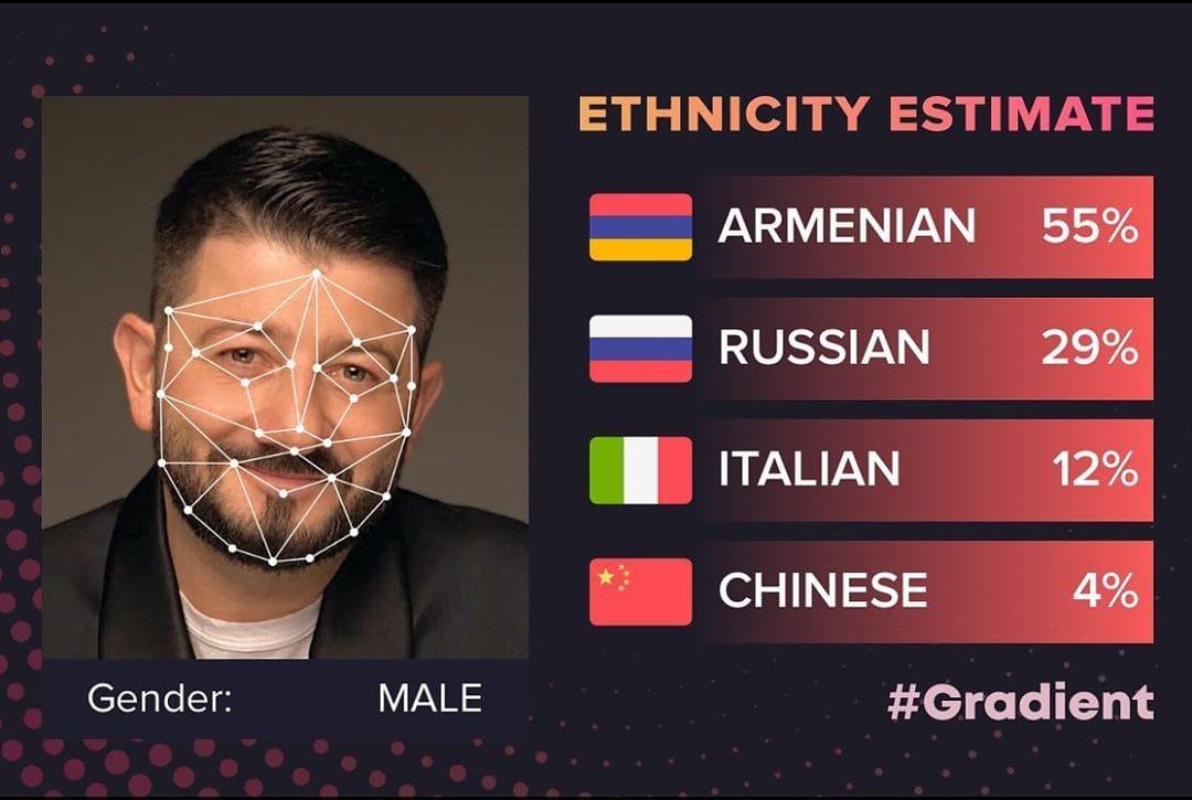 бог по фото определить национальность приложение можете участвовать