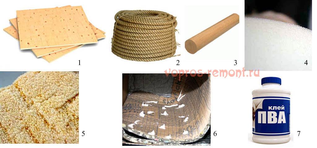 Материалы для строительства кошачьего домика