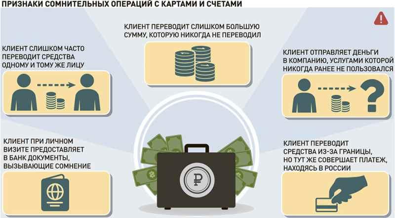 Новые правила ждут в сентябре владельцев банковских карт
