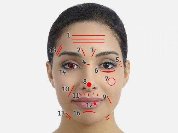 О чем нам говорят морщины на лице?