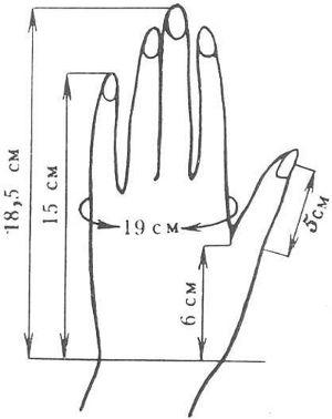 Как правильно снять мерки для варежек, перчаток?