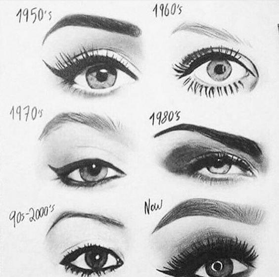 Макияж глаз вещи, интересное, картинки, факты, эволюция