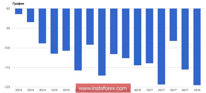 Пауэлл прогнозирует дальнейшее повышение ставок в США