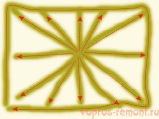 Схема нанесения клея под поклейку тканью