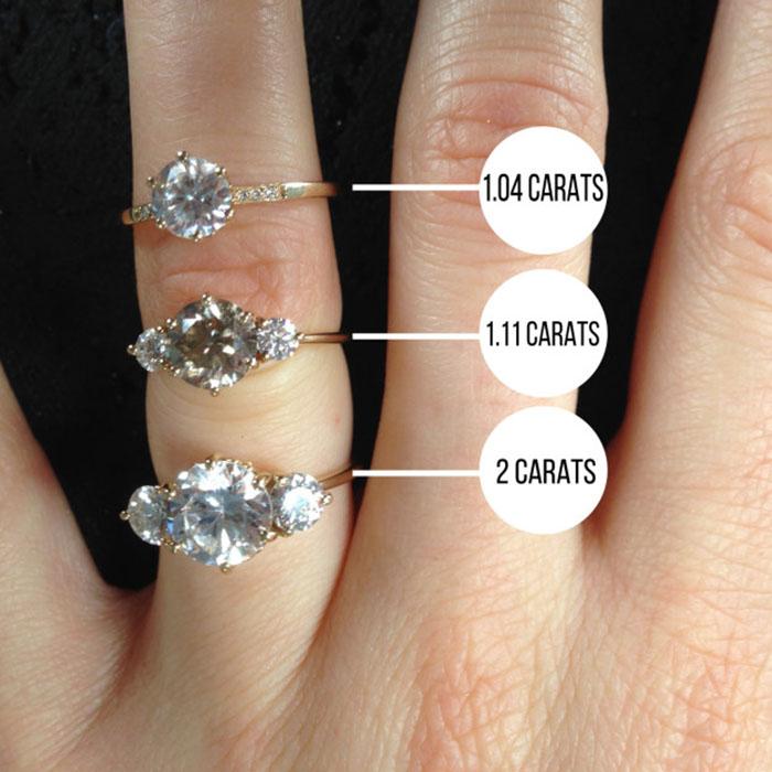 Размеры бриллиантов.