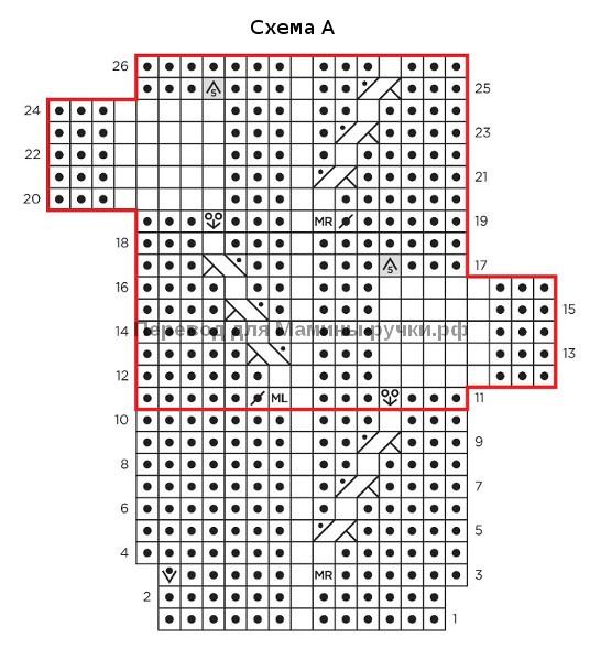 http://rukimam.ru/2017/08/shortened-rows-of-knitting/