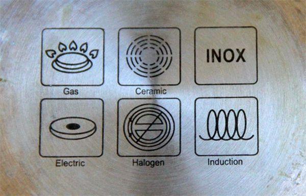 Расшифровка значков на посуде – таблицы значений маркеров