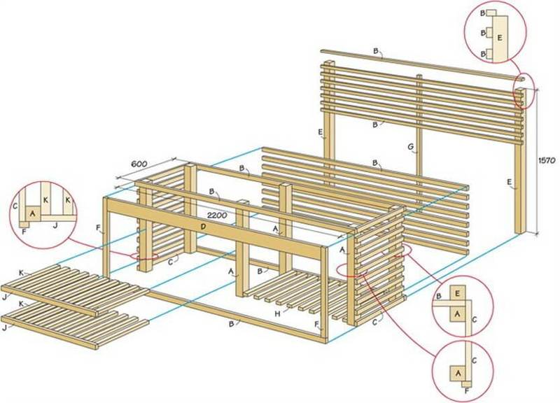 Предельно простая конструкция летней кухни для дачи