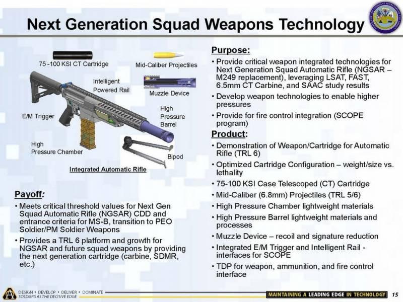 Оружие нового поколения для отделения. Программа NGSW