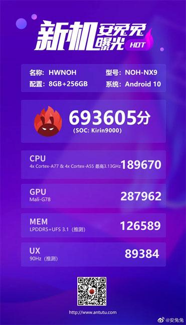 Рекорд Samsung не продержался и суток, новый король производительности - Huawei Kirin 9000 5G новости,статья,технологии