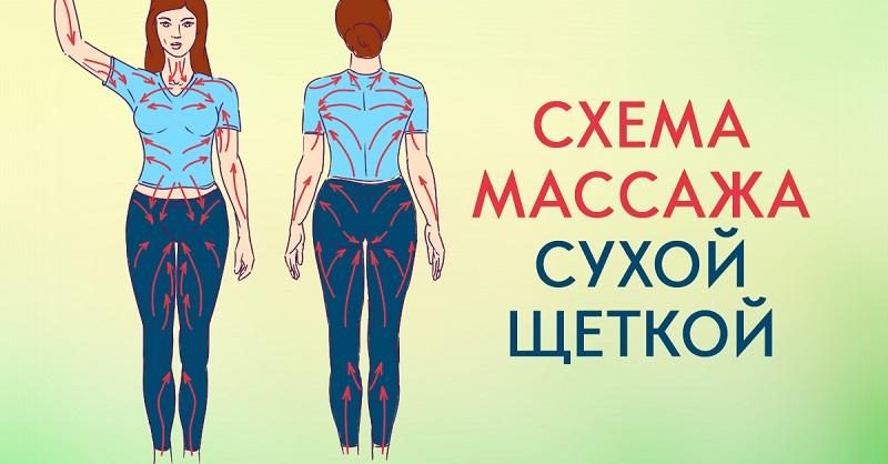 сухой лимфодренажный массаж