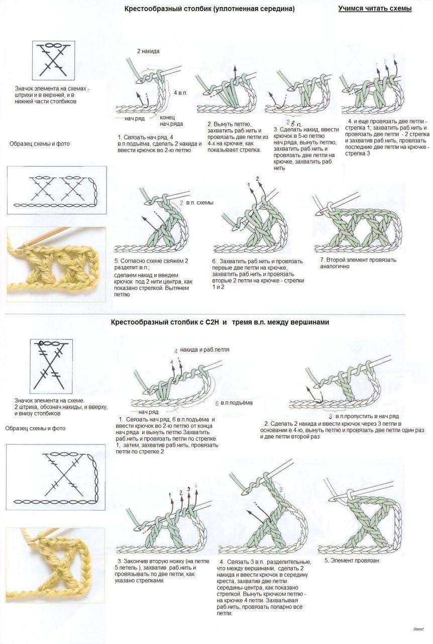 Условные обозначения схем при вязании