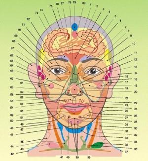 Наши болезни написаны у нас на лице