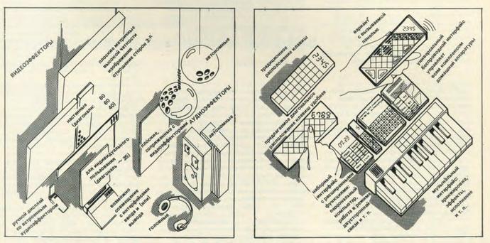 «Умный дом» в разработках советских инженеров