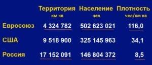 Россия плакать НЕ БУДЕТ. Отмена Европарламентом «Соглашения о партнерстве с Россией»