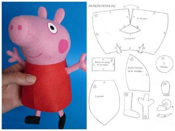 Выкройка Свинки Пеппы