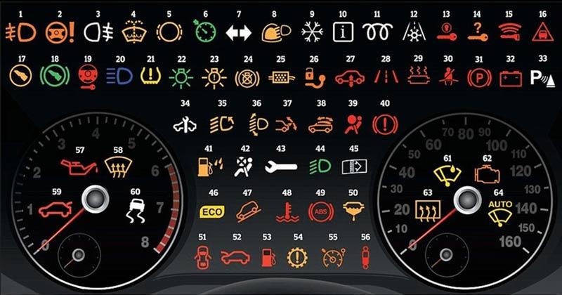 Словарь автомобильных аббрев…
