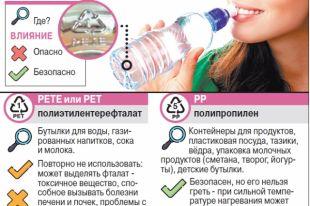Какая пластиковая тара безопасна? Инфографика