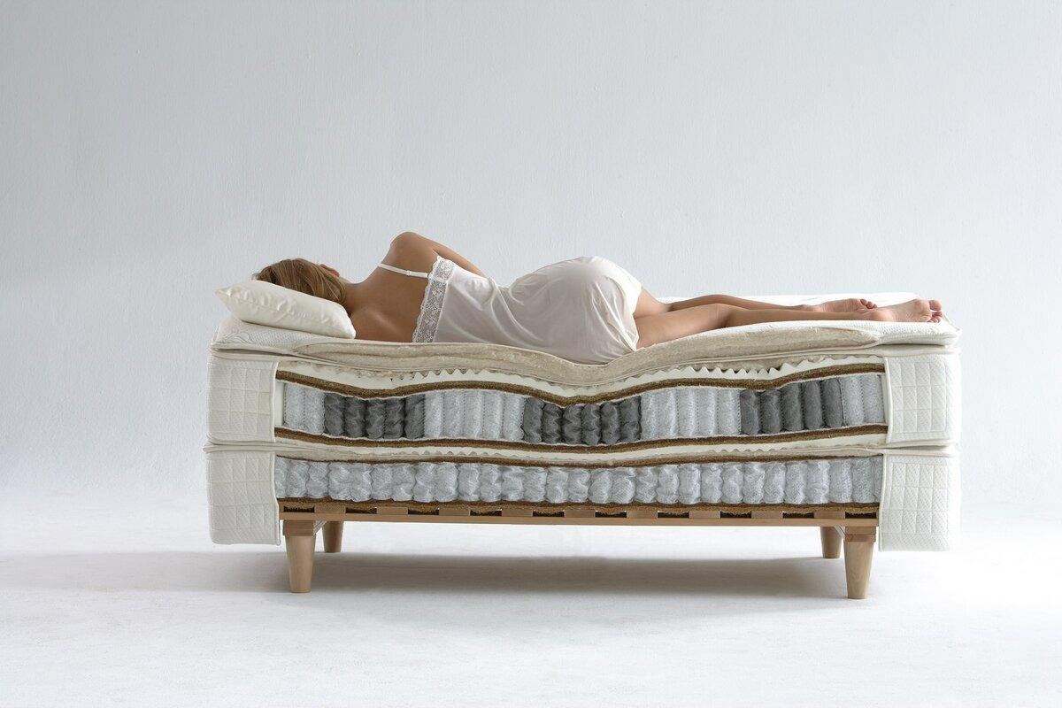 Какой матрас подходит для вашей позы сна? здоровье,матрас,полезные советы,сон