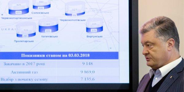 Пентагон подготовил сцен«Газпром» достал козырь, побить который Киеву нечем
