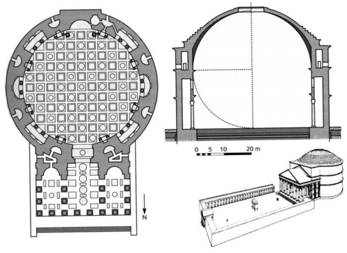 Купол со стенами спроектирован так, что создает единую цилиндрическую оболочку. | Фото: trip-together.ru.