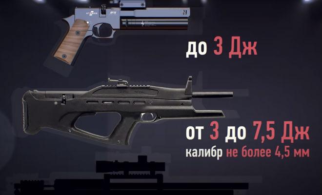 Пневматическое оружие: мощные пистолеты, на которые не нужно разрешение как купить пневматическое оружие,лицензия на оружие,оружие,пневматическое оружие,Пространство