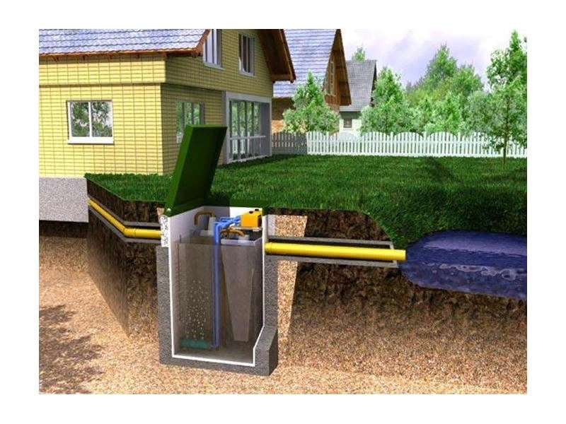 сколько стоит сделать канализацию на даче