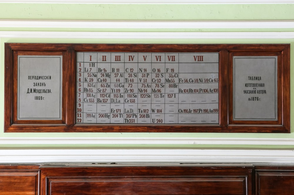Сама старая таблица Менделее…