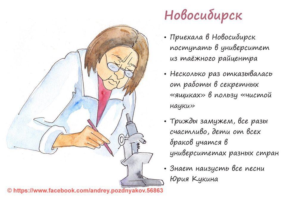 Как выглядят типичные жители российских городов