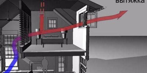 Как улучшить естественную вентиляцию в доме