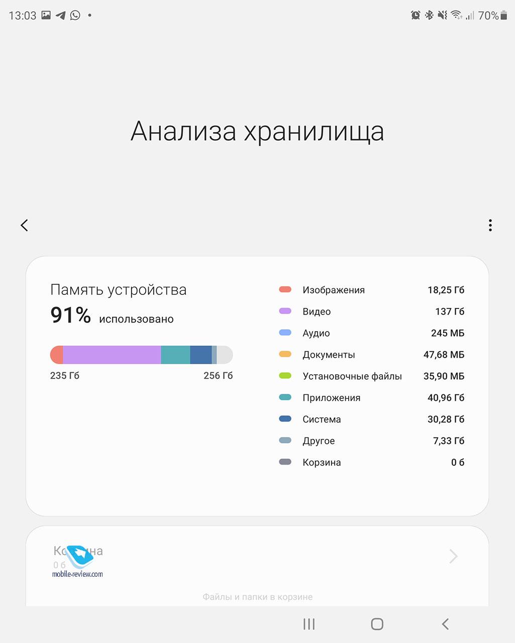 Как правильно выбрать объем памяти в смартфоне гаджеты,Интернет,мобильные телефоны,наука,Россия,смартфоны,советы,телефоны,техника,технологии,электроника