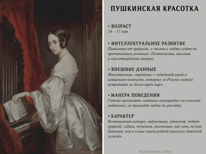 Женские типажи в мировой литературе