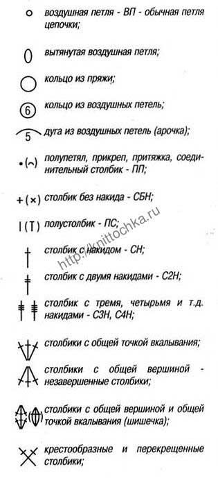 условные обозначения вязания крючком сто означают обозначения на