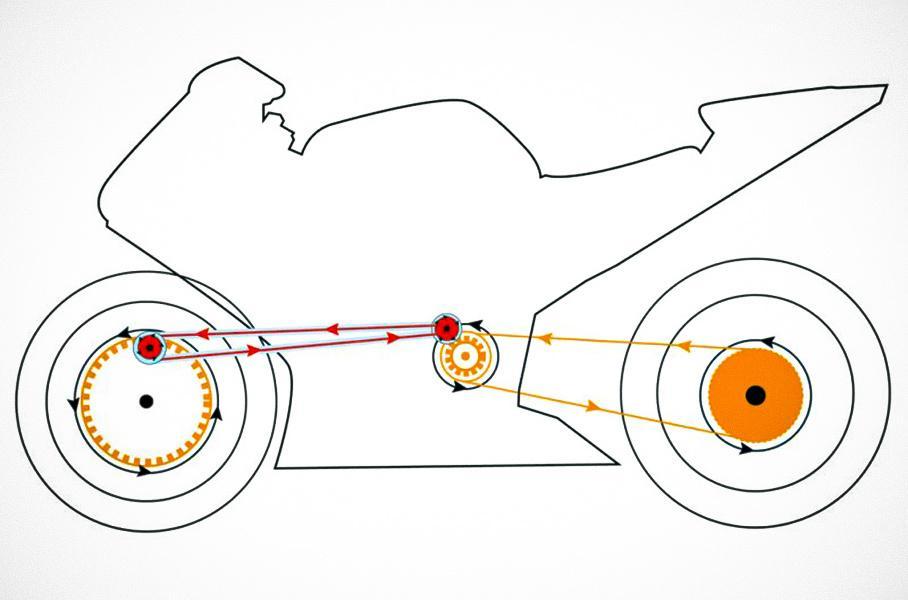 Полноприводные мотоциклы: тернистый путь к людям водители,дороги,новости,пешеходы