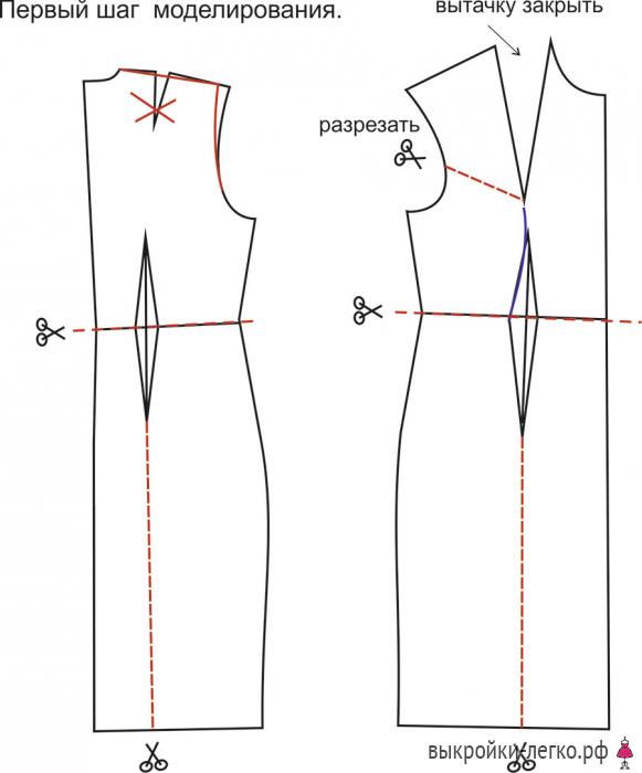 platya-po-tipu-figury15