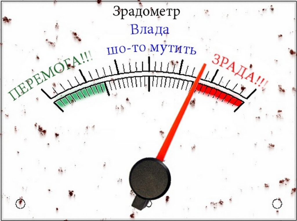 «Зрада», как она есть. Василий Стоякин