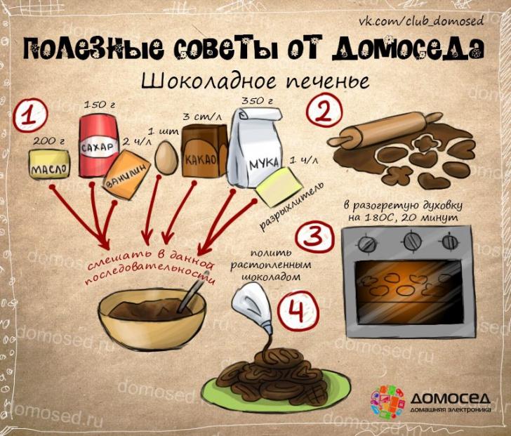 многих полезные советы про еду в картинках всегда одарит теплом