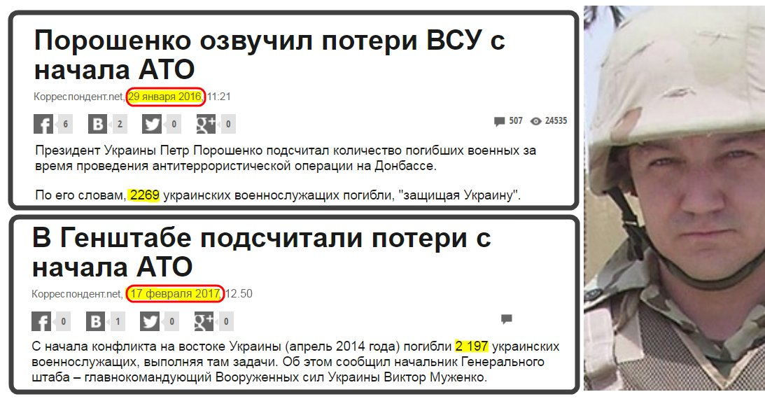 Военная прокуратура Украина обвинила генерала Вооруженных Сил РФ за организацию убийства более 3 тыс в/сл