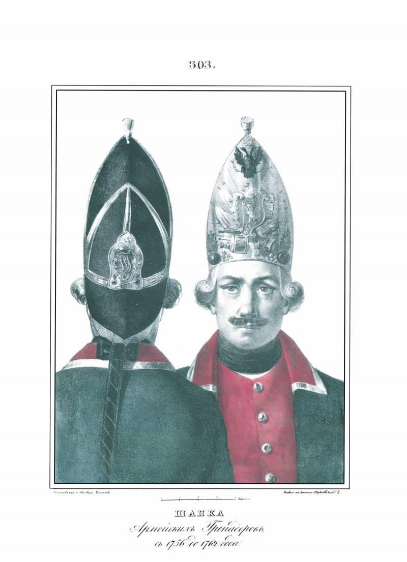«Налобниками медными блестя…» Гренадерские митры Петра III крупным планом история