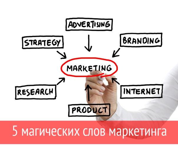 5 магических слов маркетинга