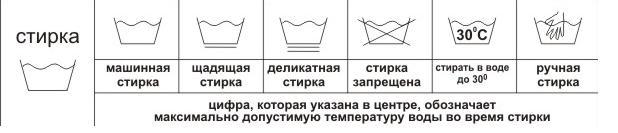 обознаяения на одежде - стирка