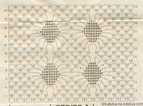 Шикарная вязаная скатерть вязание,узоры