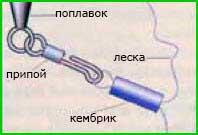 Конструкция застежки