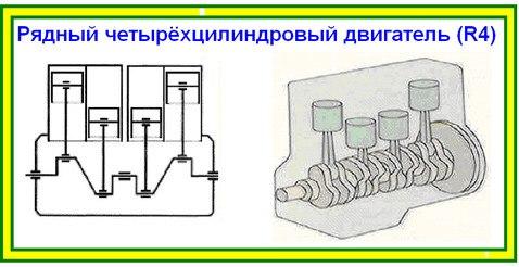 Конфигурация цилиндров двигателя