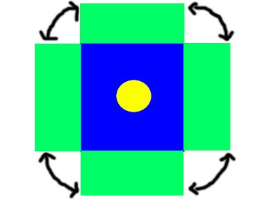 Выкройка демисезонной юбки в стиле бохо из квадрата бохо