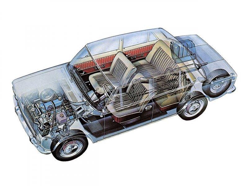 Первый ВАЗ сильнее отличается от 124-го чем принято думать… И, кстати, далеко не в худшую сторону… fiat, fiat 124, авто, автоистория, автомобили, ваз, ваз 2101, жигули