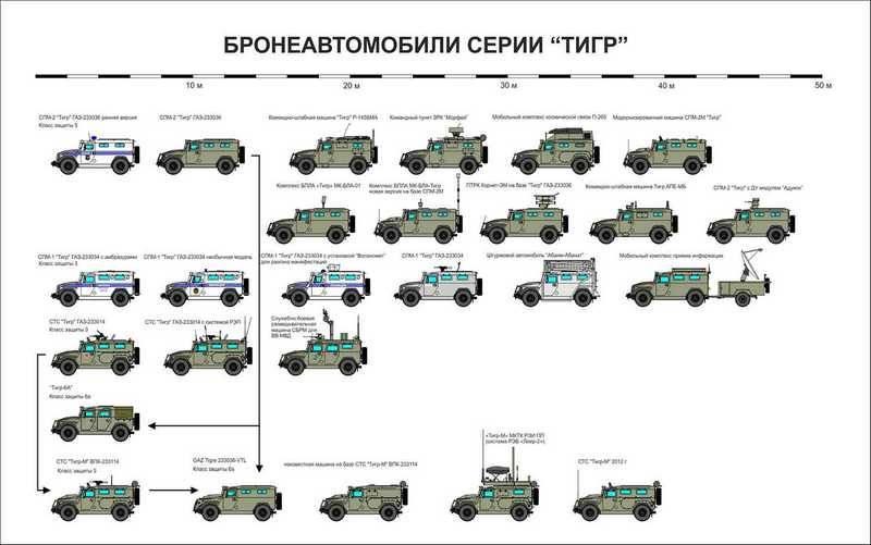 """Бронеавтомобиль """"Тигр"""" получит новые модификации"""